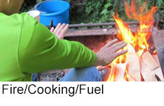 Heat/Fire/Cooking
