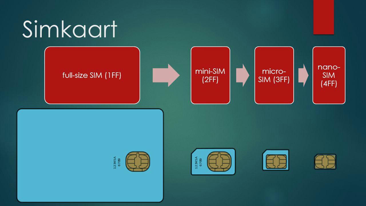 Nano SIM vs Micro SIM vs Mini SIM Cards