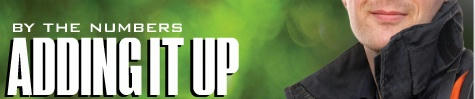 Chris Owen & Tory Temple - Adding It Up Header Banner