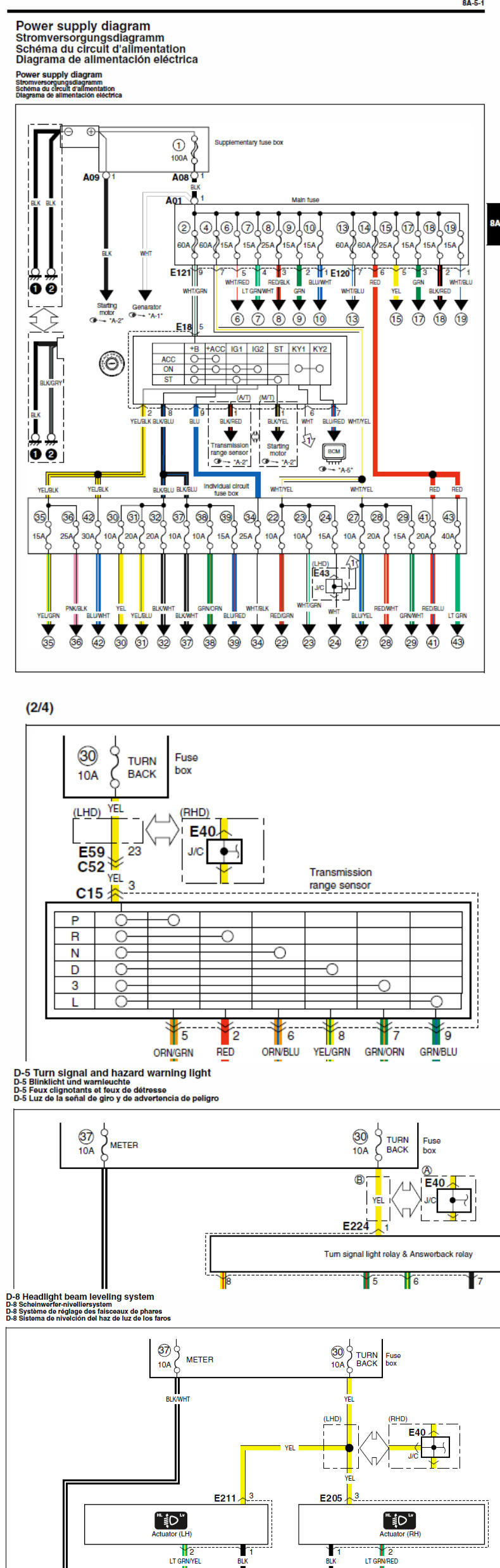 40 xl40 fuse box diagram   Suzuki Forums