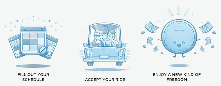 Uber Co Founder Launches New App 'Ride' Claimed to Save 100% of Commute Costs