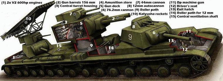 KV-6: La orquesta de Stalin. Rae45ouivi2z6z0zg