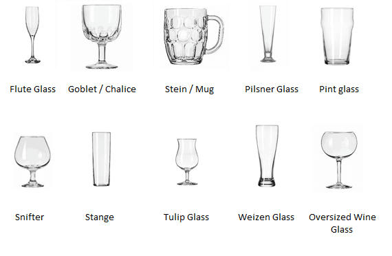 Beer Glasses A Class Of Their Own, Drinking Glass Types