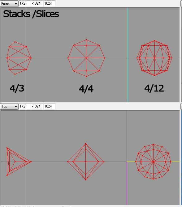 [Débutant] Menu model : Les formes de base T66ul694pd34x266g