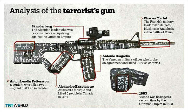 Shooter's gun