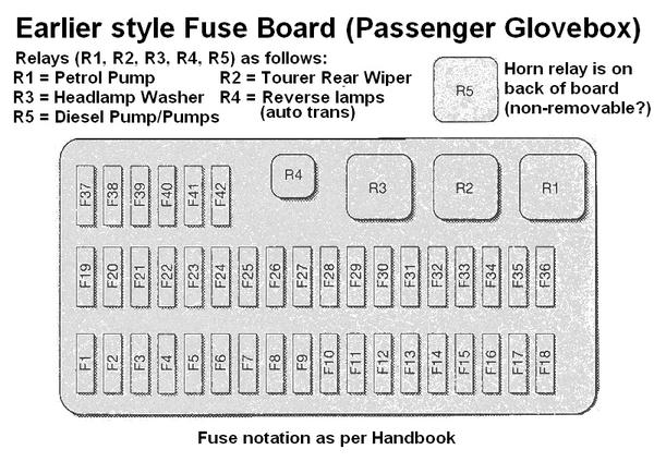 fusebox diagram the 75 and zt owners club forums Chrysler Cirrus Problems
