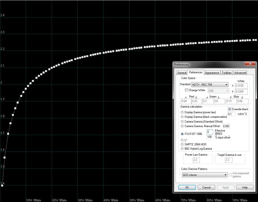 SDR Display EOTF (Gamma 2 2/2 4 or BT 1886)  - Doom9's Forum