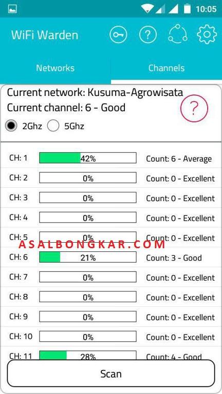Wifi Warden Aplikasi Untuk Melihat Detail Wifi Lengkap Plus