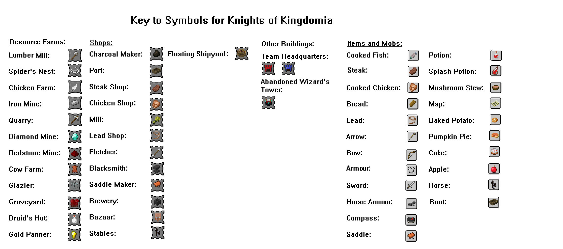Knights of Kingdomia Map