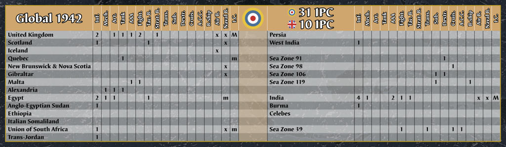 UK 1942