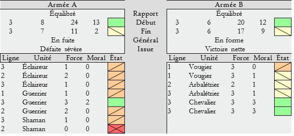 MV › Tempérys [préparation terminée] 32v7f6152zcd3o76g