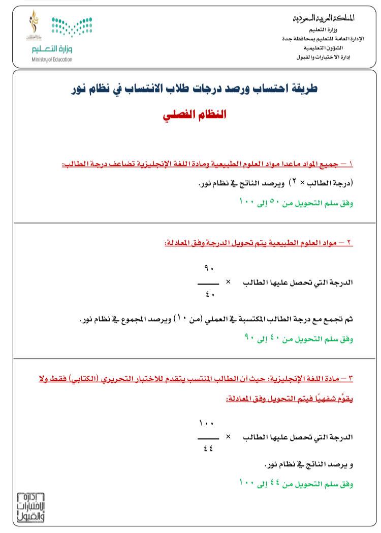 شروط قبول الطلاب المصريين بالدول العربية للالتحاق بالجامعات المصرية حدد مكتب تنسيق الجامعات القواعد والشروط المقررة لقبول طلاب الشهادات المعادلة العربية والتي تختص بالطلاب المصريين الحاصلين على الثانوية العامة من خارج