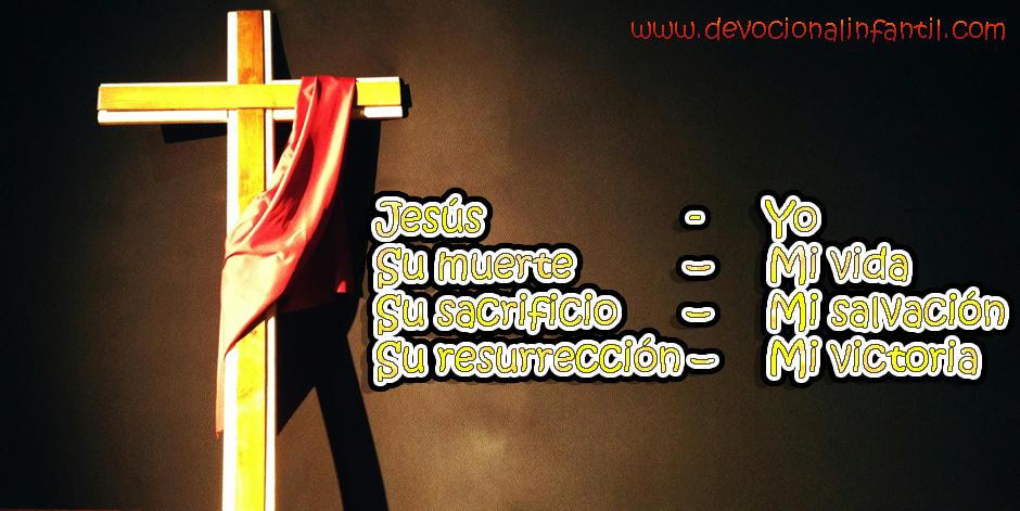 Jesús – Yo  – Tarjeta