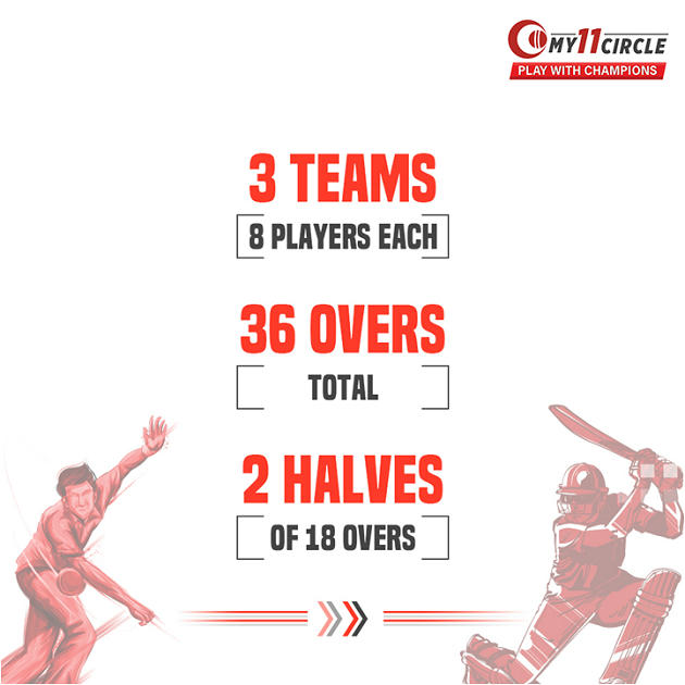 What Is 3T Cricket? Cricket Match With 3 Teams
