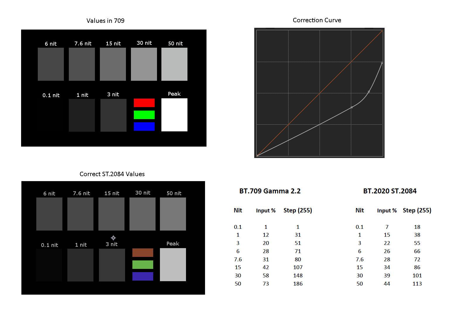 Encoding 4K HDR 4:2:0 10bit BT 2020 - Page 4 - Doom9's Forum