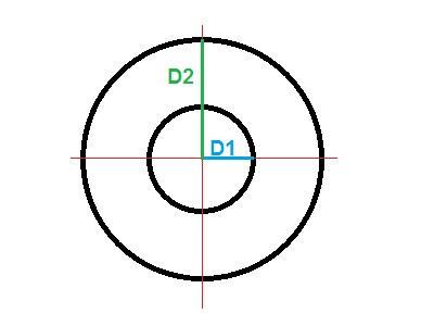 Les 2 Paramètres Seraient Le Diamètre Intérieur D1 Et Le Diamètre Extérieur  D2.