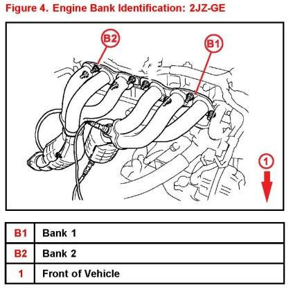 حساسات الاكسجين و bank1 bank2 - بالصور