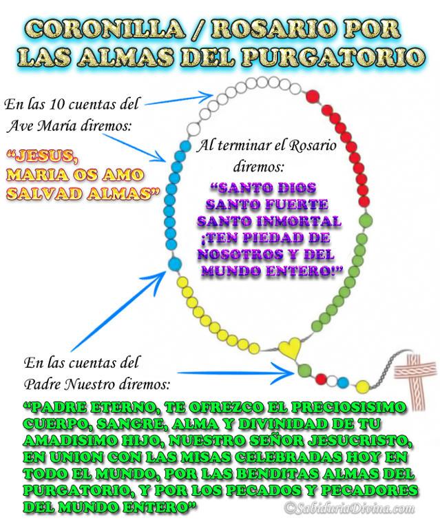 El Santo Rosario por las almas del Purgatorio