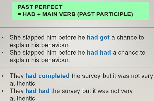 Use Of Has Had, Have Had, Had Had Learn English