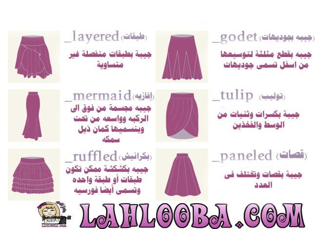 الدرس 3 : مصطلحات ومسميات إستايلات الملابس والأزياء (Fashion Vocabulary)
